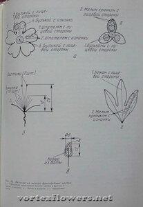 Мастер-класс. Мелкие цветы из ткани от Vortex  0_fbf07_7926d650_M