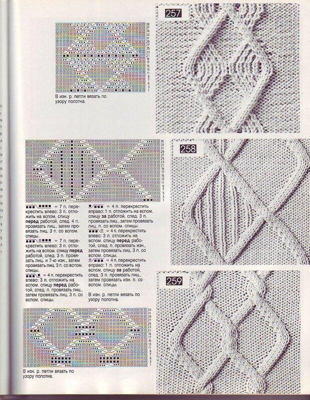 Raverly вязание спицами схемы