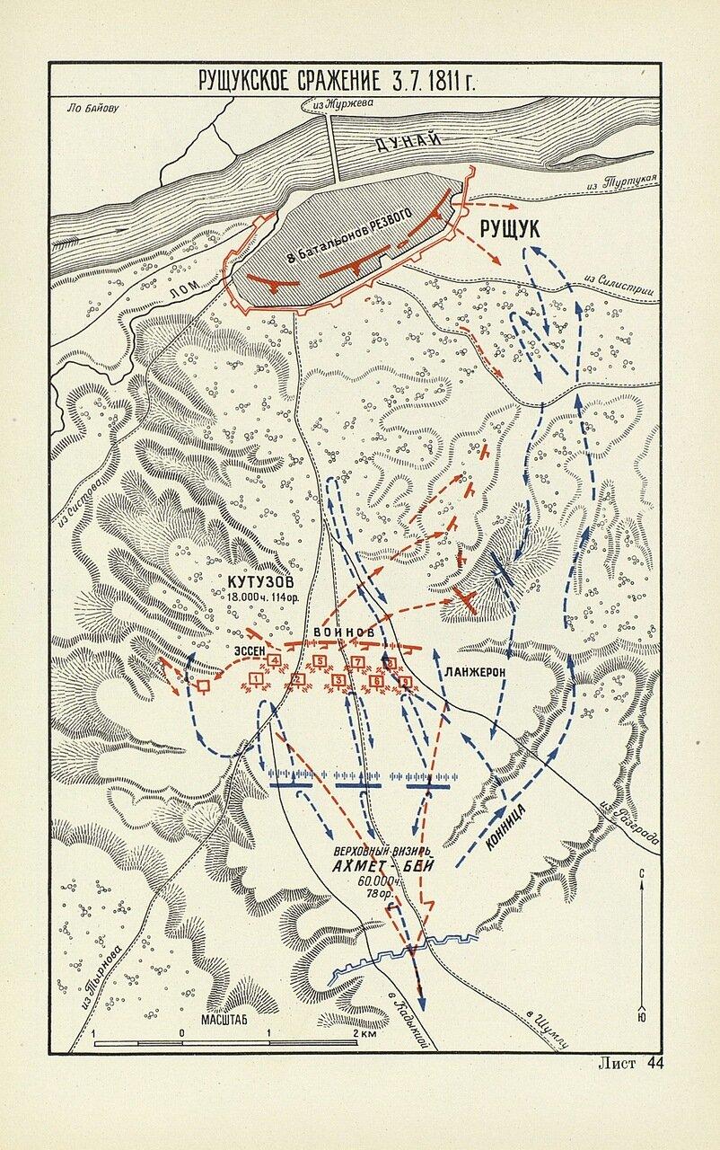 Рущукское сражение 7-го июля 1811 года