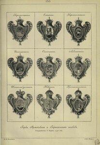 256. Гербы Армейских и Гарнизонных полков, утвержденные 8 Марта 1730 года.