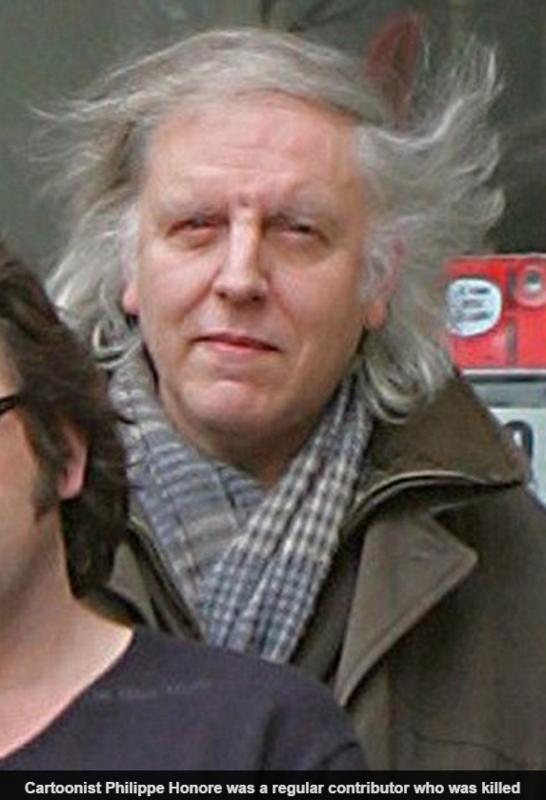 Филипп Онорэ