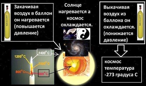 Новые картинки в мироздании 0_979bd_fa97bbaa_L