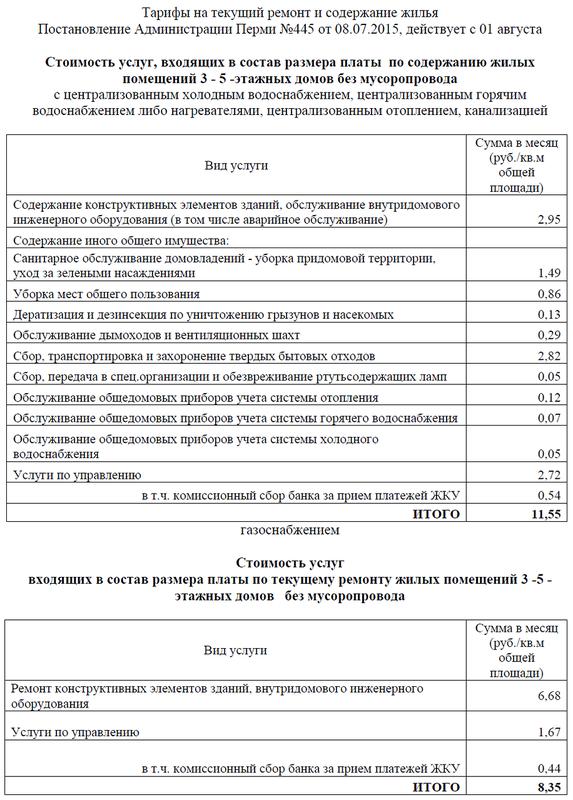 Тарифы на содержание и текущий ремонт в Перми.png