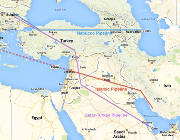 Варианты газопроводов в Европу из Катара