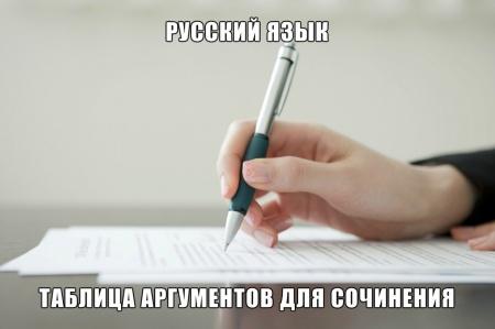 Книга Русский язык - Таблица аргументов для сочинения