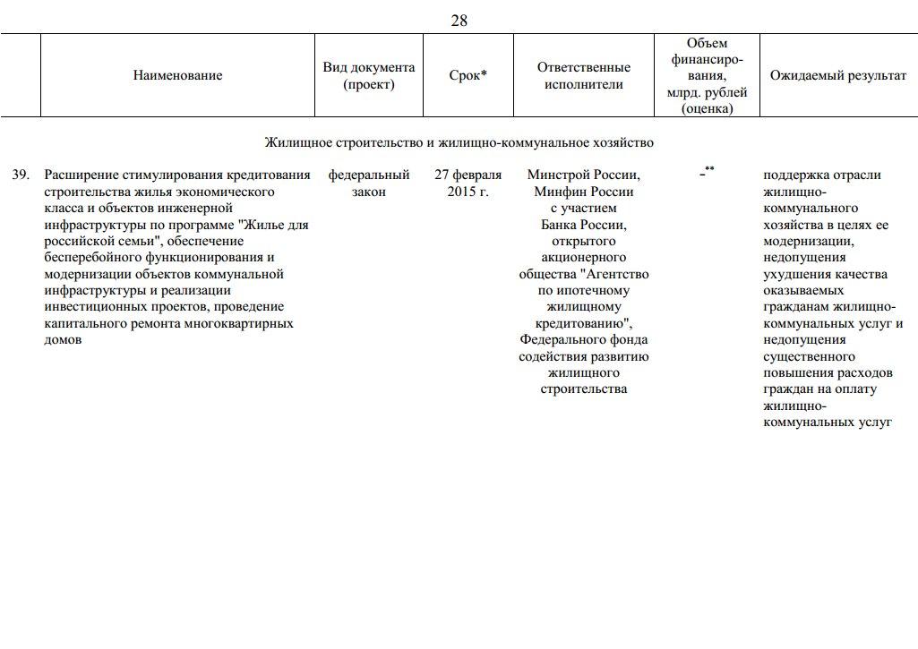 Антикризисный план правительства России с.28