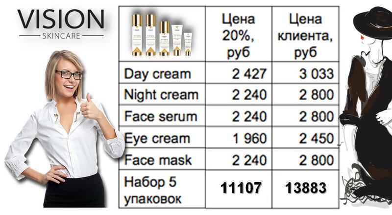 Цена ЭКО линии VISION Skincare izdorovo.com