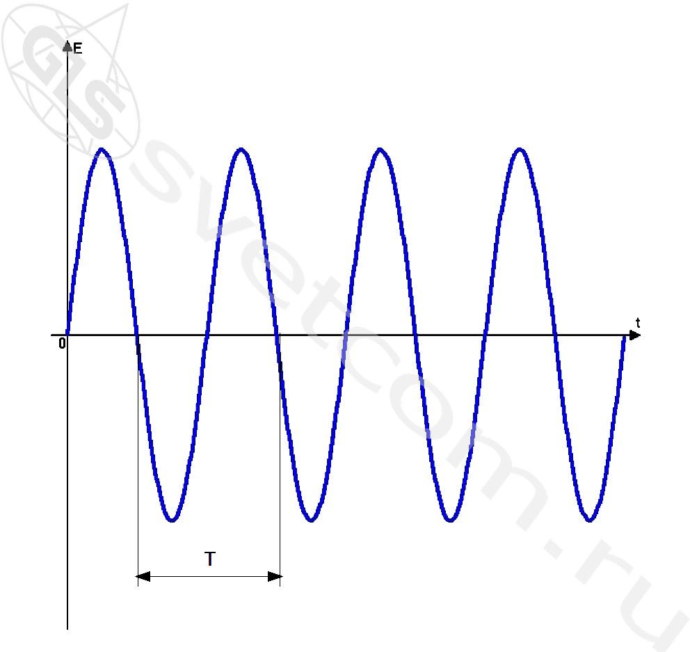 pic1.1_EM waves.jpg