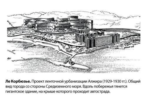 Ле Корбюзье. Проект ленточной урбанизации Алжира (1929-1930 гг.). Общий вид города со стороны Средиземного моря. Вдоль побережья тянется гигантское здание, на крыше которого проходит автострада