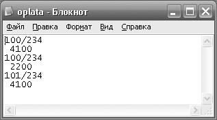 Рис. 4.42. Файл с информацией об оплаченных квитанциях