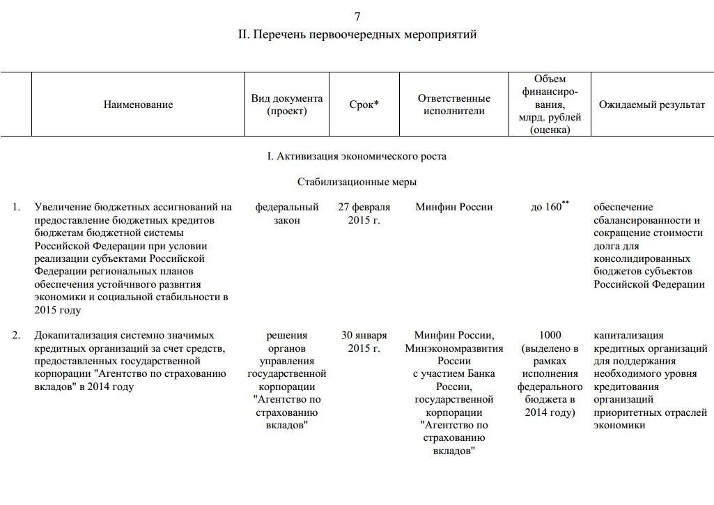 Антикризисный план правительства России с.7