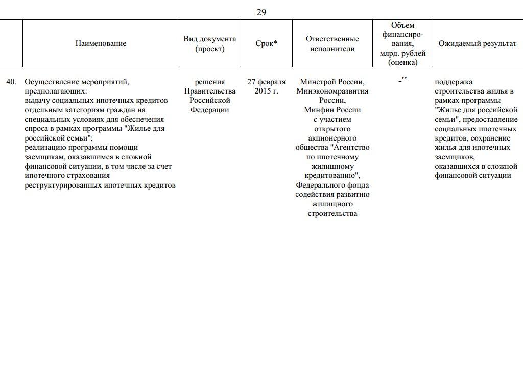Антикризисный план правительства России с.29