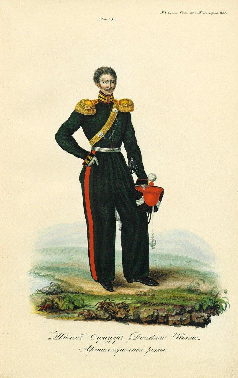41.Штаб-офицер Донской конно-артиллерийской роты