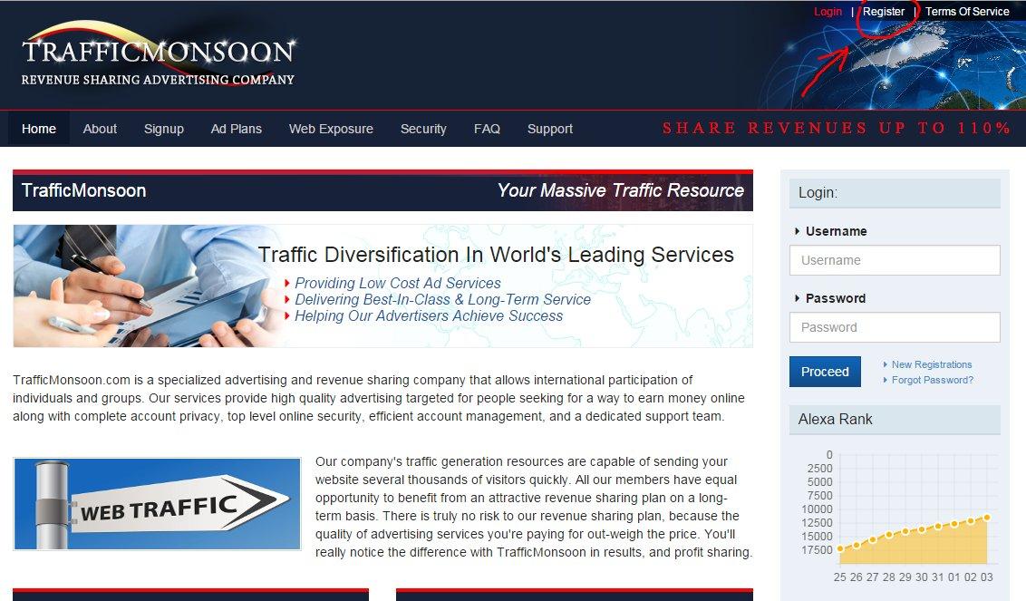 регистрация работа на сайте trafficmonsoon инструкция подробная скриншоты