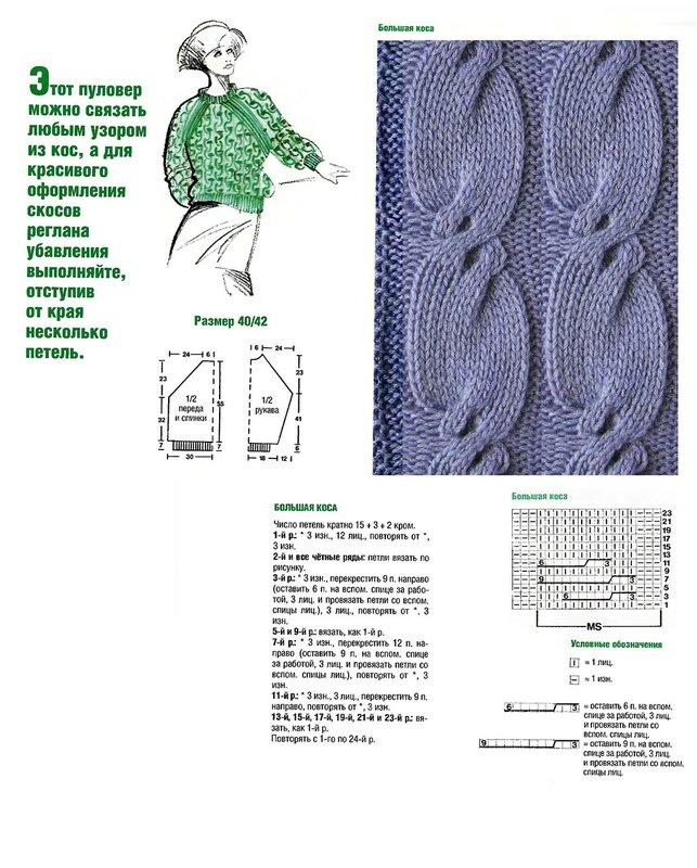 путанкой описание спицами с жгуты