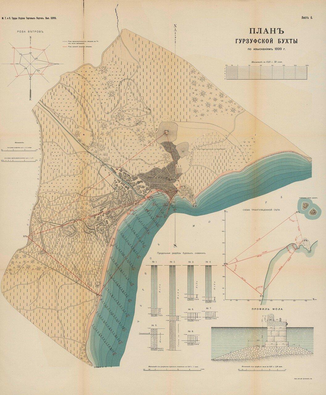 04. План Гурзуфской бухты. 1899