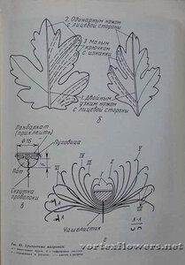 Мастер-класс. Хризантема из ткани «Изуми» от Vortex  0_fbf58_85e5dc4d_M