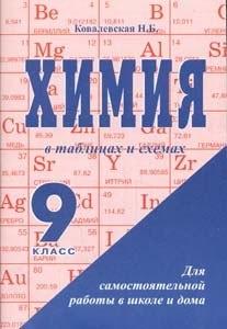 Книга Химия в таблицах и схемах 9 класс Ковалевская Н.Б.