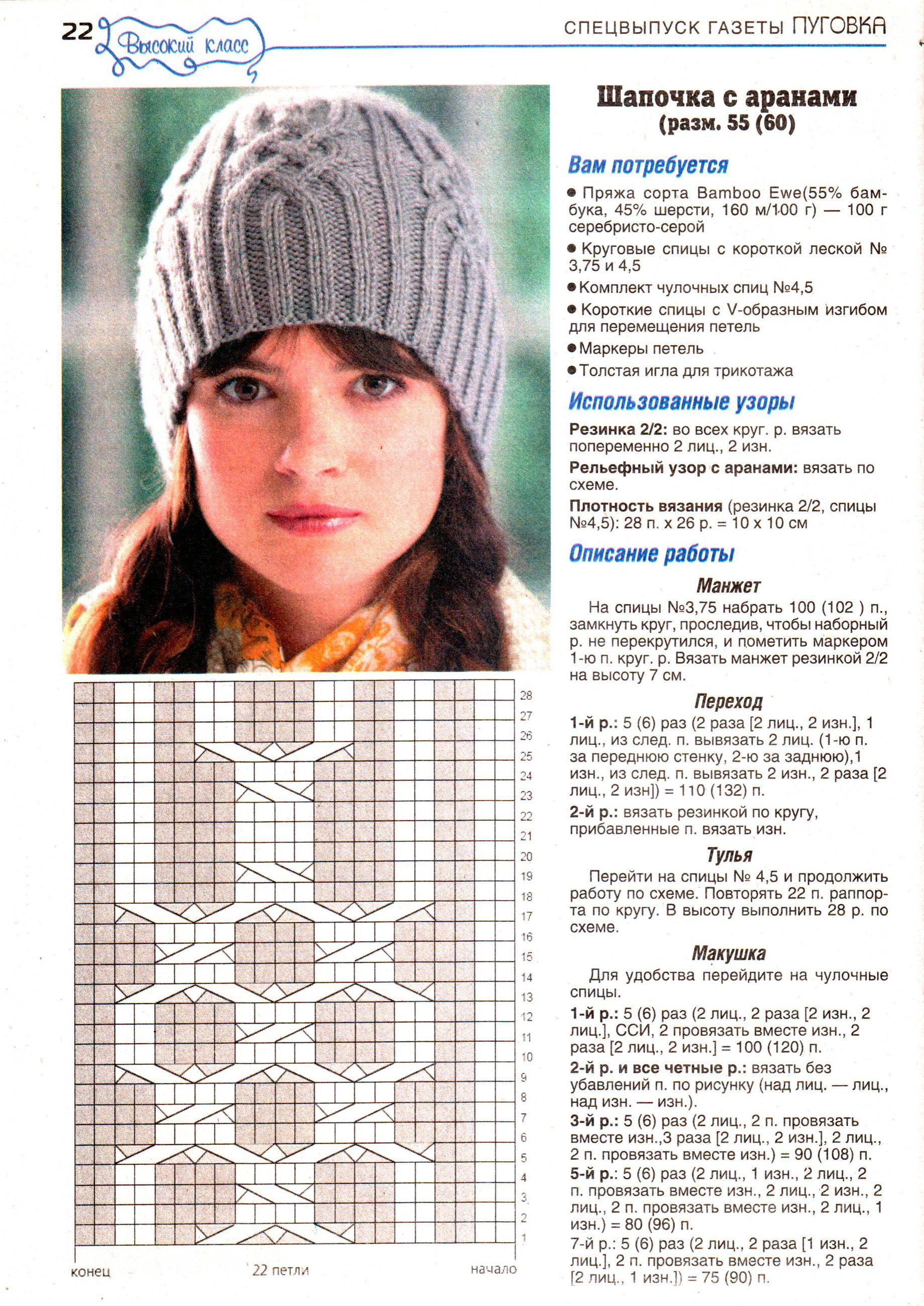 Схемы вязания спицами шапка женская