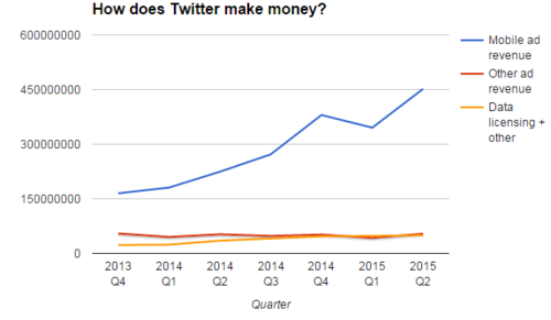 twitter_making money.PNG