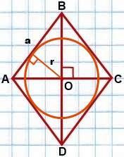 v-parallelogramm-vpisana-okruzhnost