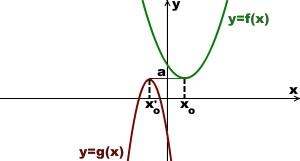 metod-ocenki-levoj-i-pravoj-chasti