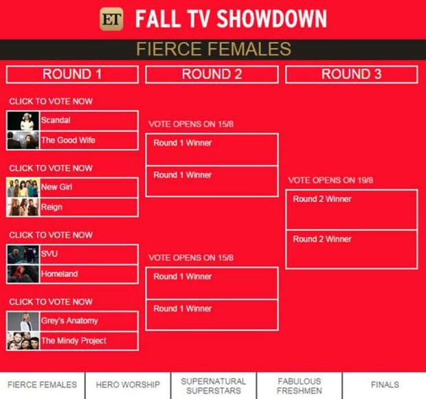 «Сверхъестественное» на ET Online: голосуем за любимый сериал!