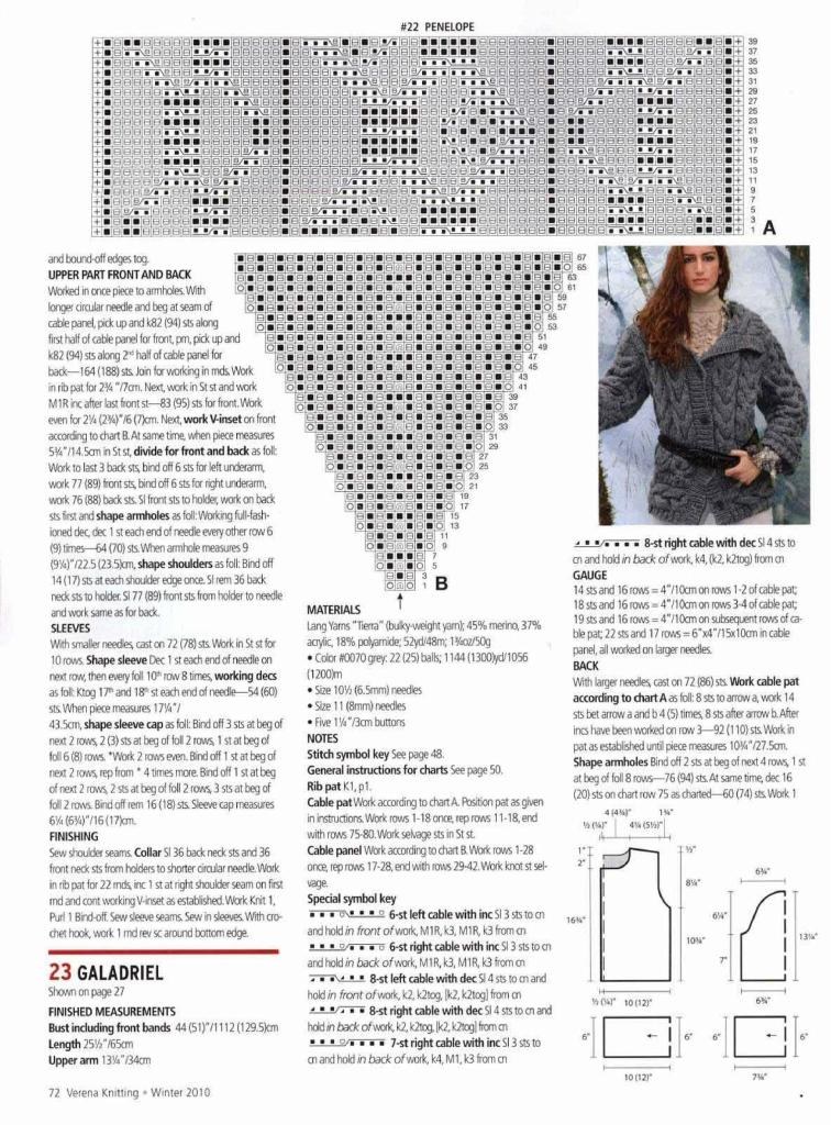 Верена вязание спицами для женщин с описанием 6