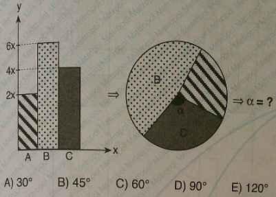zadaniya-s-diagrammami