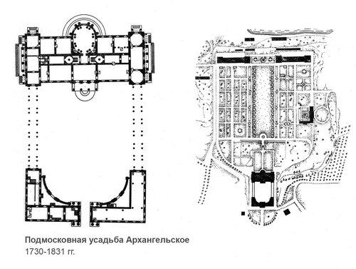 Подмосковная усадьба Архангельское, чертежи