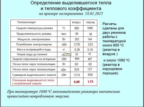 https://img-fotki.yandex.ru/get/16155/223316543.25/0_18bd3b_7e6d8b38_L