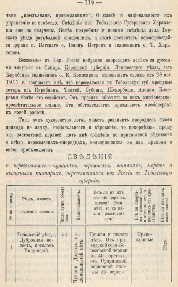 1912-tev-07-inorod2.jpg