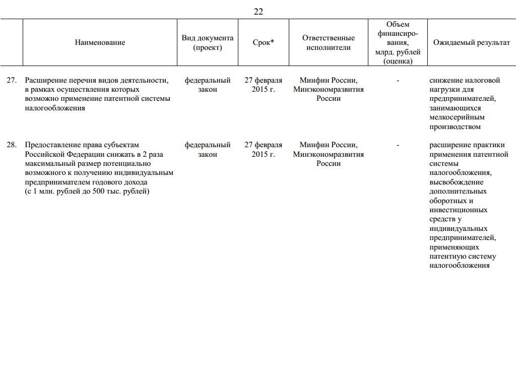 Антикризисный план правительства России с.22