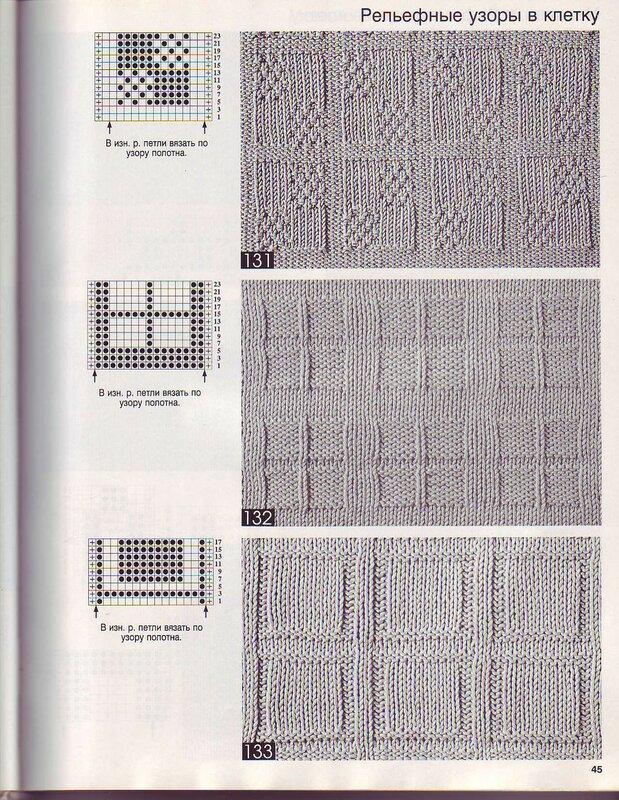 Узоры для вязания на спицах клетка