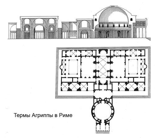 Термы Агриппы в Риме, чертежи