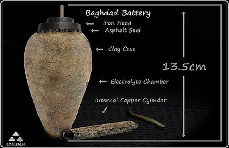 25 самых удивительных в истории археологических находок