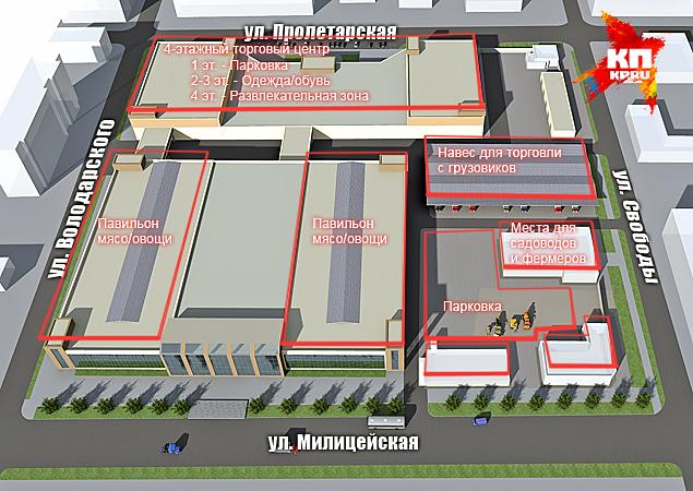 План развития Центрального рынка