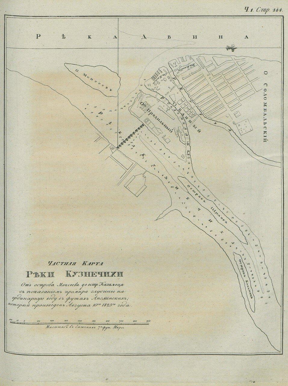 Частная карта реки Кузнечихи