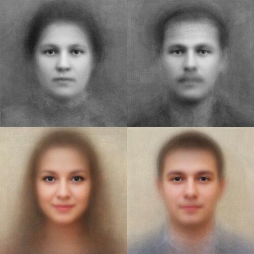Обобщённые портреты россиян 1914 и 2014 годов