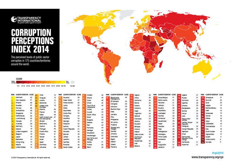 CPI2014_map and country results_NEW.jpg