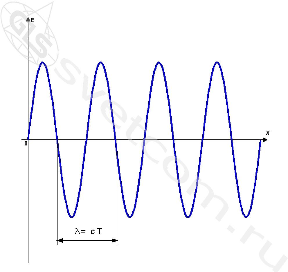 pic1.2_EM waves.jpg