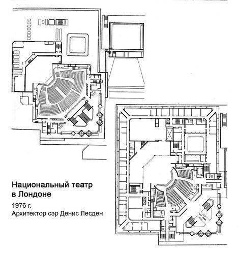 Национальный театр в Лондоне, планы