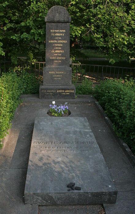 440px-Arrhenius_family_grave.jpg