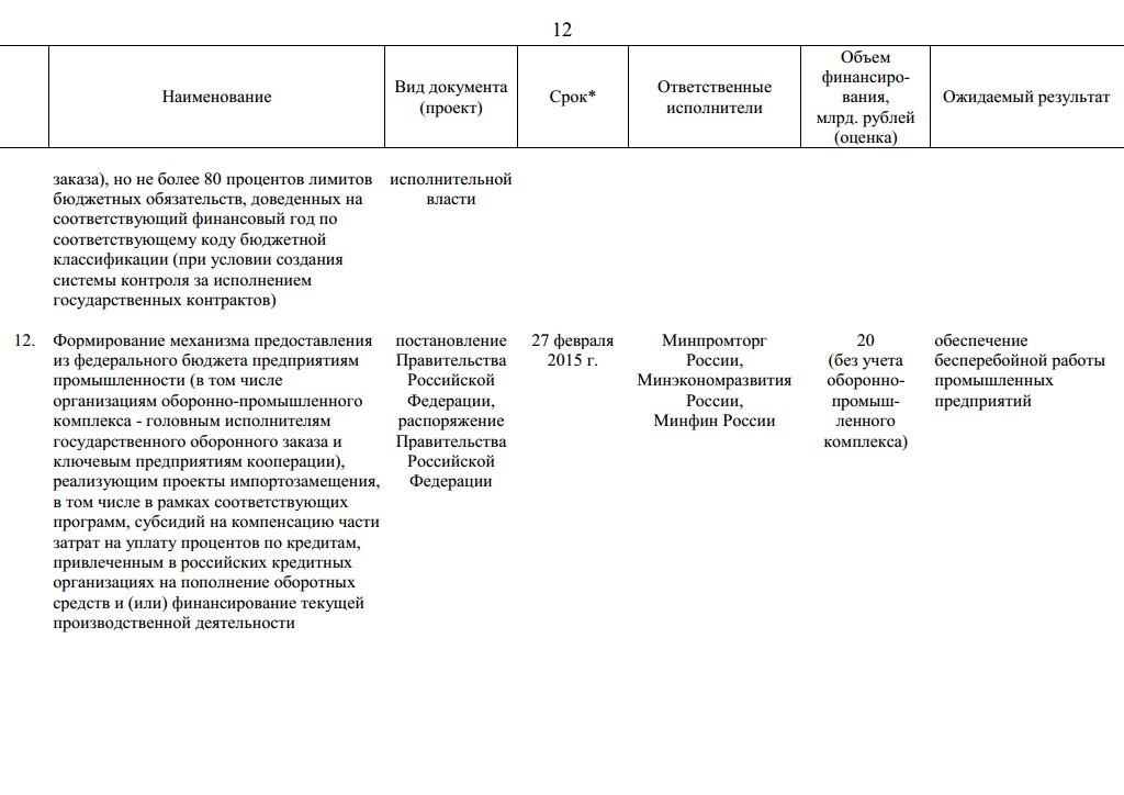 Антикризисный план правительства России с.12