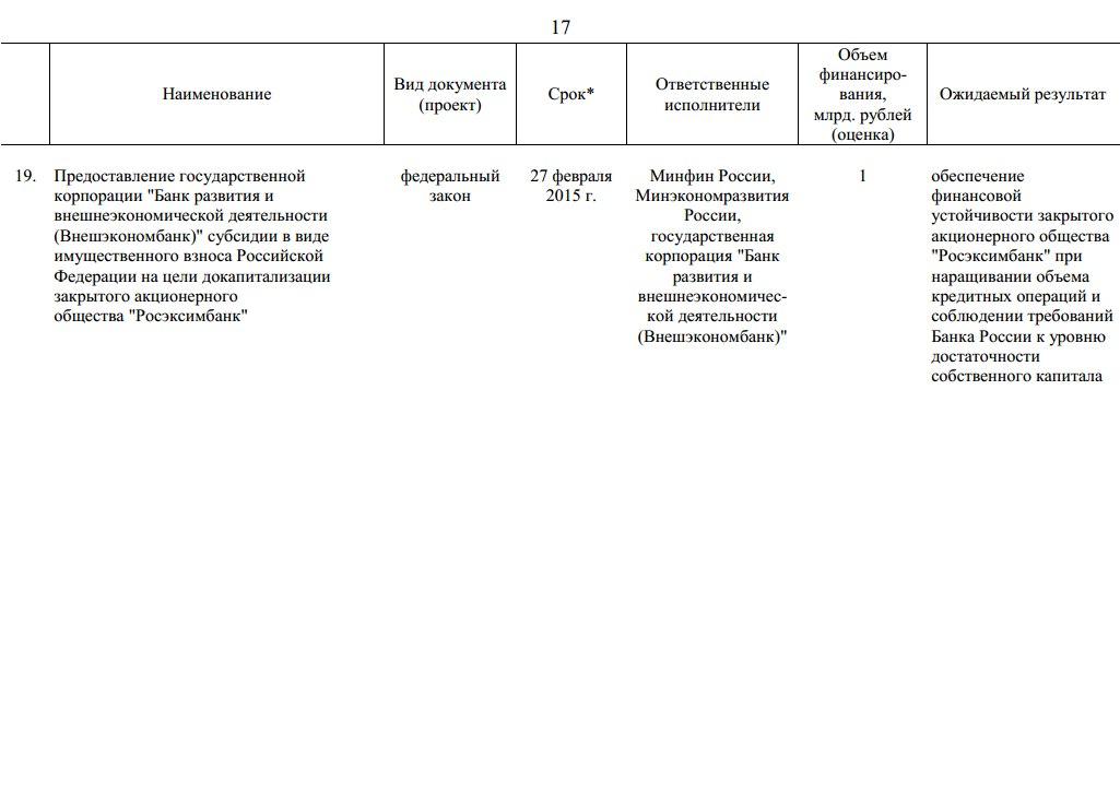 Антикризисный план правительства России с.17