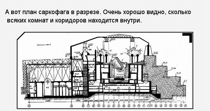 под саркофагом Чернобыльской АЭС
