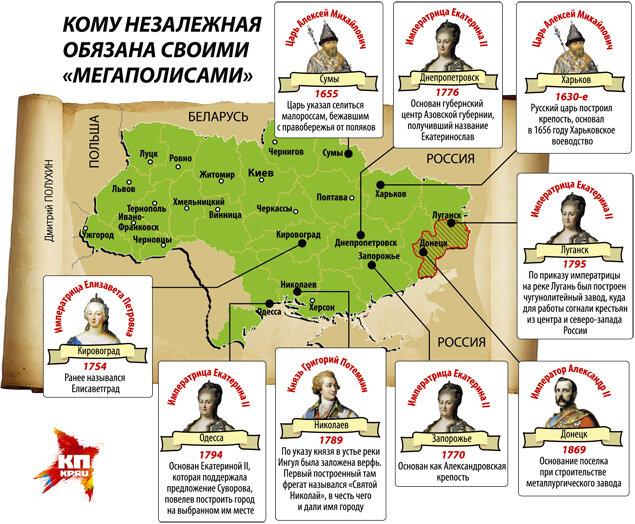 1-sh-ukrain-goroda-tolst
