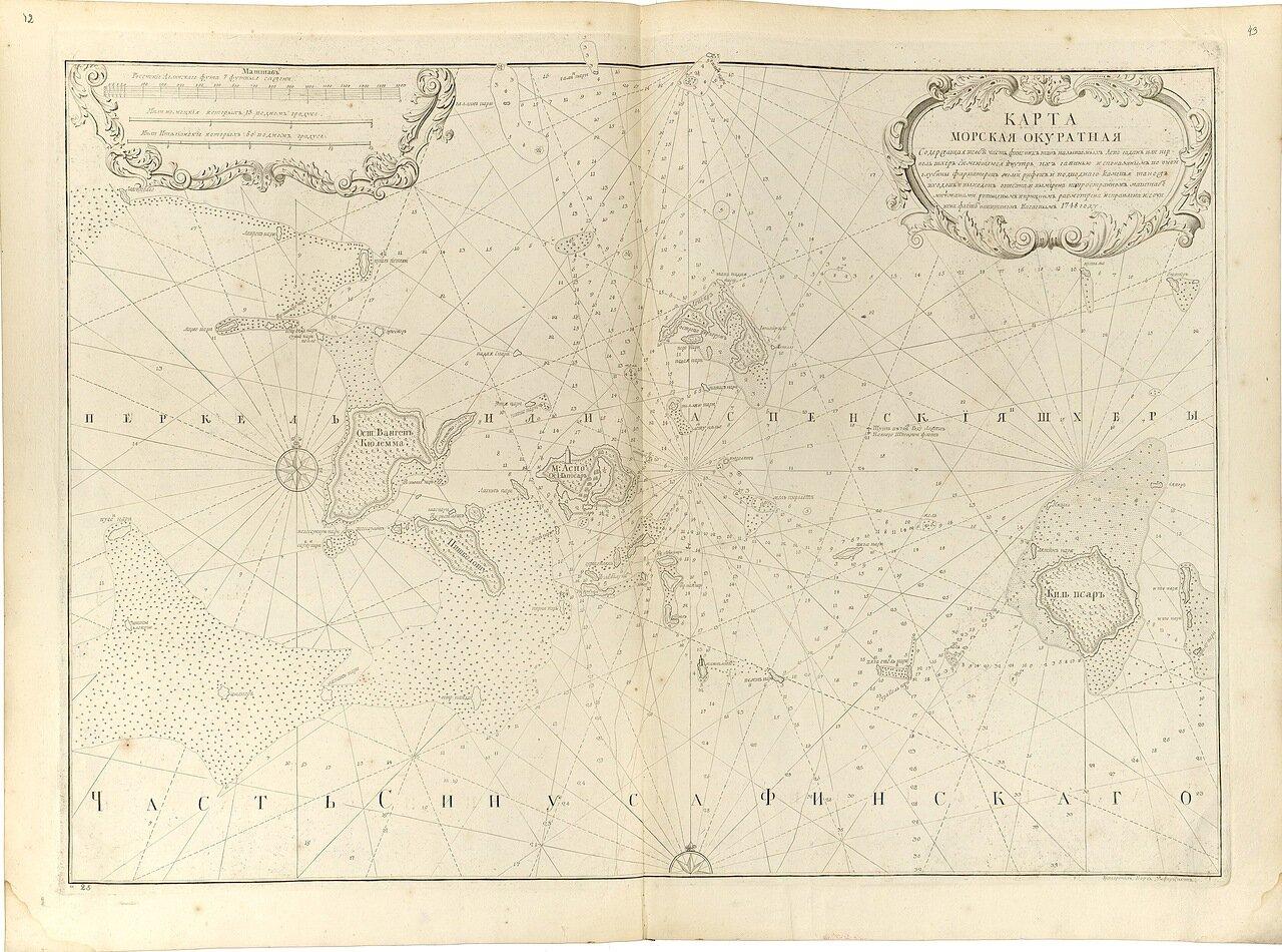 14.  Карта морская аккуратная