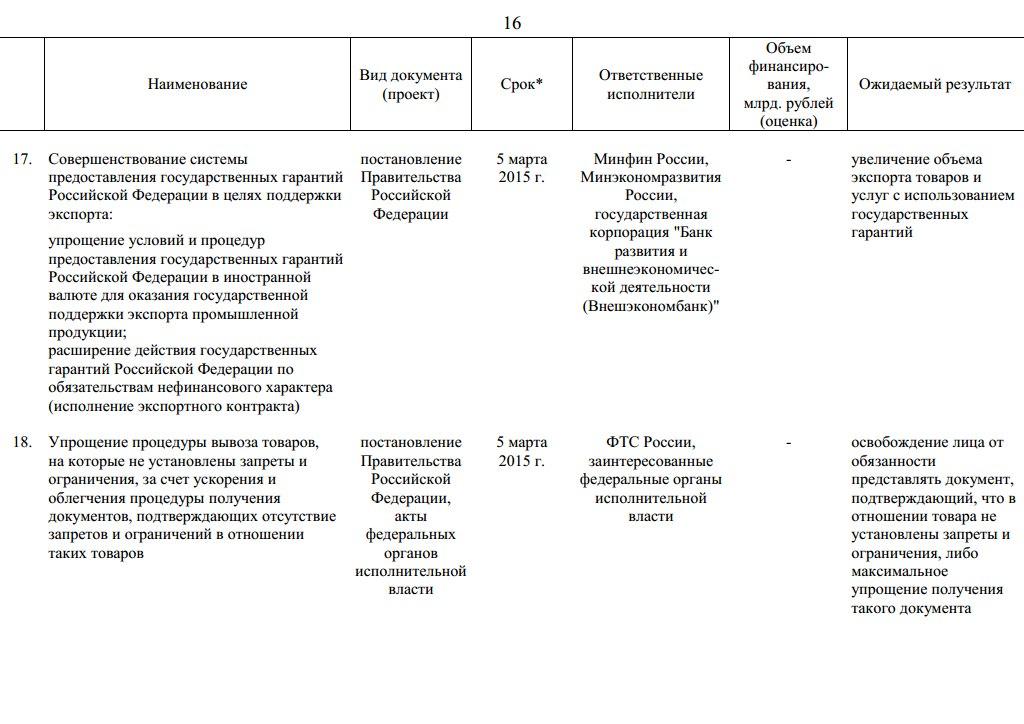 Антикризисный план правительства России с.16