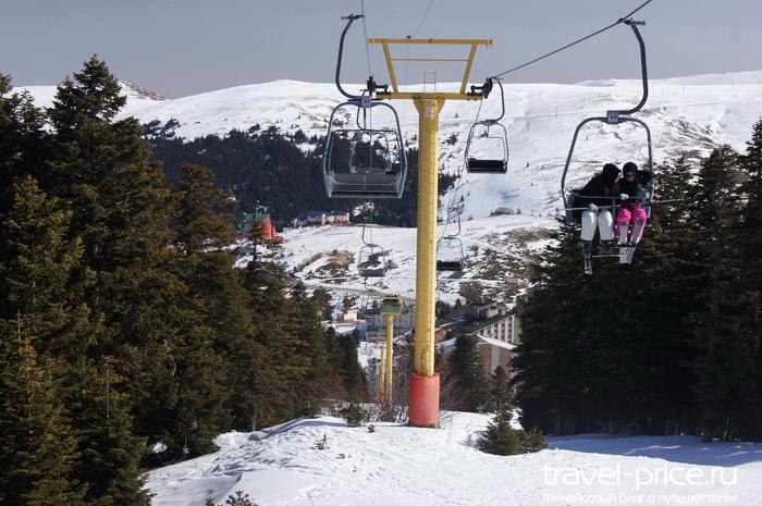 лыжницы в хиджабах